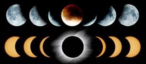 ENDTIMES: Signs of the Blood Red Moons 2013-2014