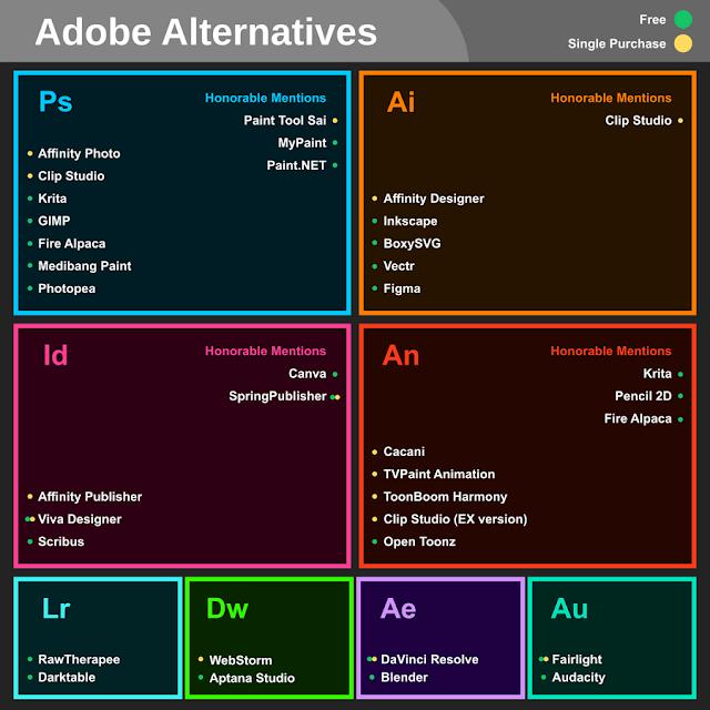 Opções gratuitas ao Photoshop e outros softwares