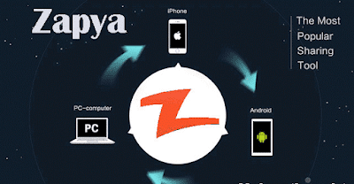 Features of Zapya pc