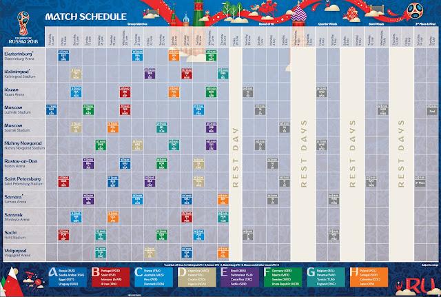 tabela de jogos da Copa da Rússia
