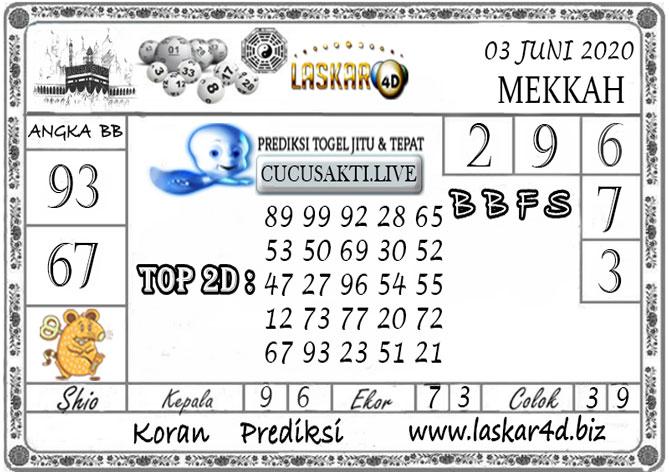 Prediksi Togel MEKKAH LASKAR4D 03 JUNI 2020