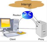 Daftar Kumpulan Proxy Gratis Terbaru 2015