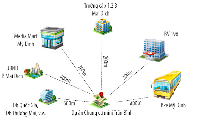 tien-ich-du-an-mini-tran-binh-nhin-tu-googlemap