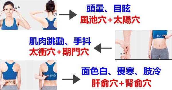 高血壓太難治愈?中醫:按摩這2個穴位,每天堅持,能有效降壓(肝腎虧虛)