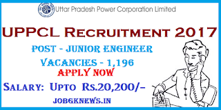 http://www.jobgknews.in/2017/09/uppcl-recruitment-2017-for-1196.html