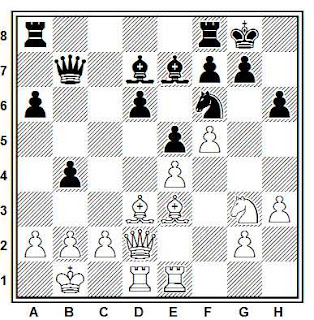 Posición de la partida Fogarasi - Csom (Budapest, 1993)