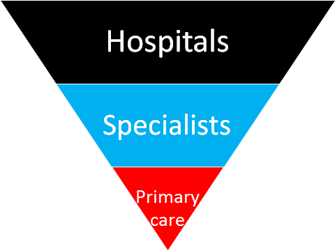 5 Reasons to Book Your Appointment with a Primary Care
