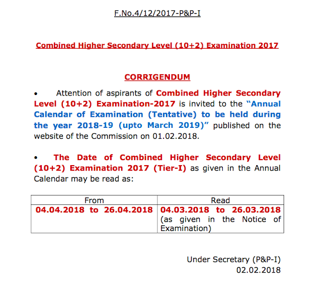 SSC CHSL 2017 Tier-1 will be held from 04-03-2018