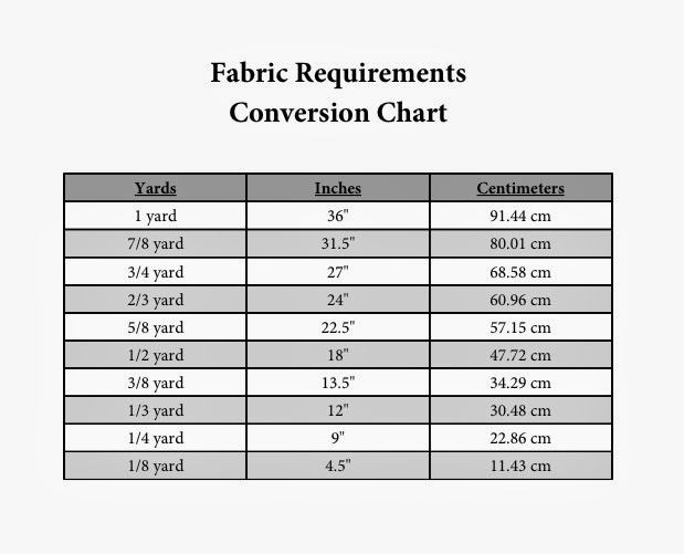 Create Kids Couture Calculating Fabric Requirements