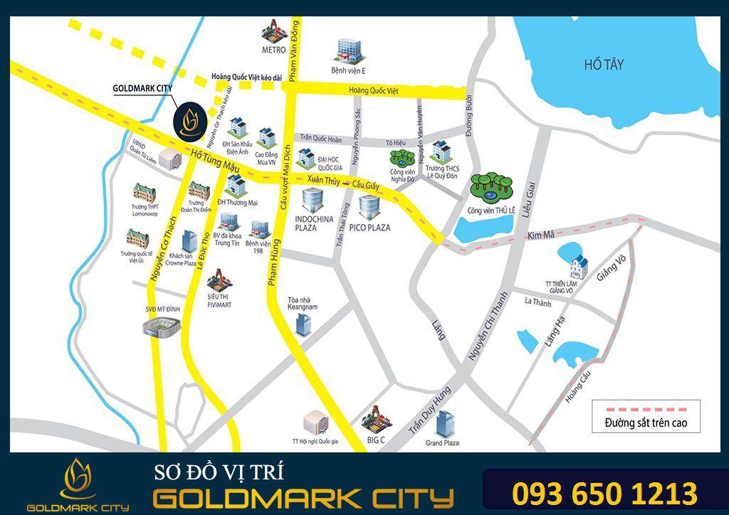 Vị trí Goldmark City