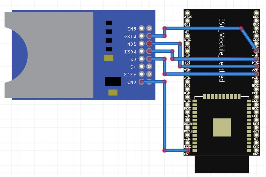 Demo 17: Arduino ESP32/ESP8266 WebGPIO - control GPIO from web - IoT