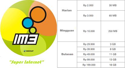 Cara Cek Sisa Kuota Internet Indosat Dengan 3 Fitur Ini,