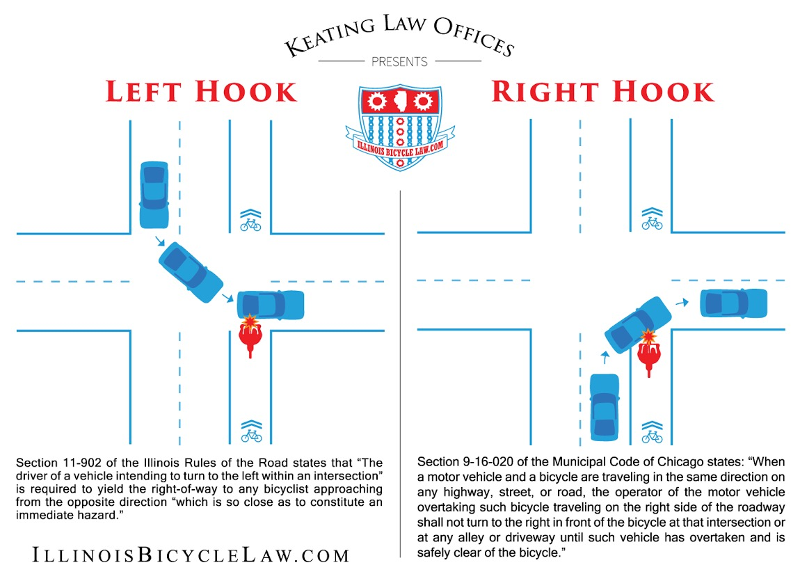 Illinois bicycle lawyers chicago illinois bike accident for Motor vehicle crashes cost american