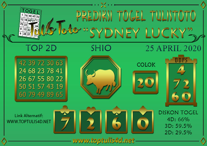 Prediksi Togel SYDNEY LUCKY TODAY TULISTOTO 25 APRIL 2020