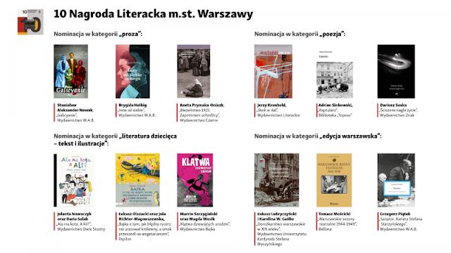 #Znamy nominowanych do Nagrody Literackiej m.st. Warszawy