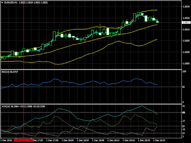 Ejemplos de compra y venta de divisas en forex