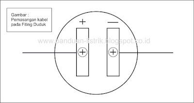cara pemasangan kabel pada fiting lampu