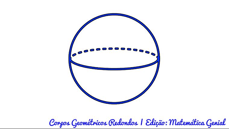 Corpos Geométricos Redondos - Os sólidos geométricos - Parte 2