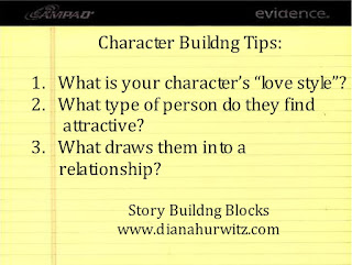 #storybuildingblocks,#writingtips,#amwriting,#fiction,#screenplay