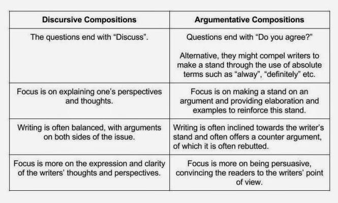 case studies starbucks international operations business strategy  how to write argumentative essay sample