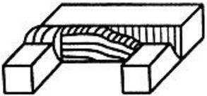 Сварка, при которой каждый последующий участок многослойного шва перекрывает весь предыдущий участок или его часть