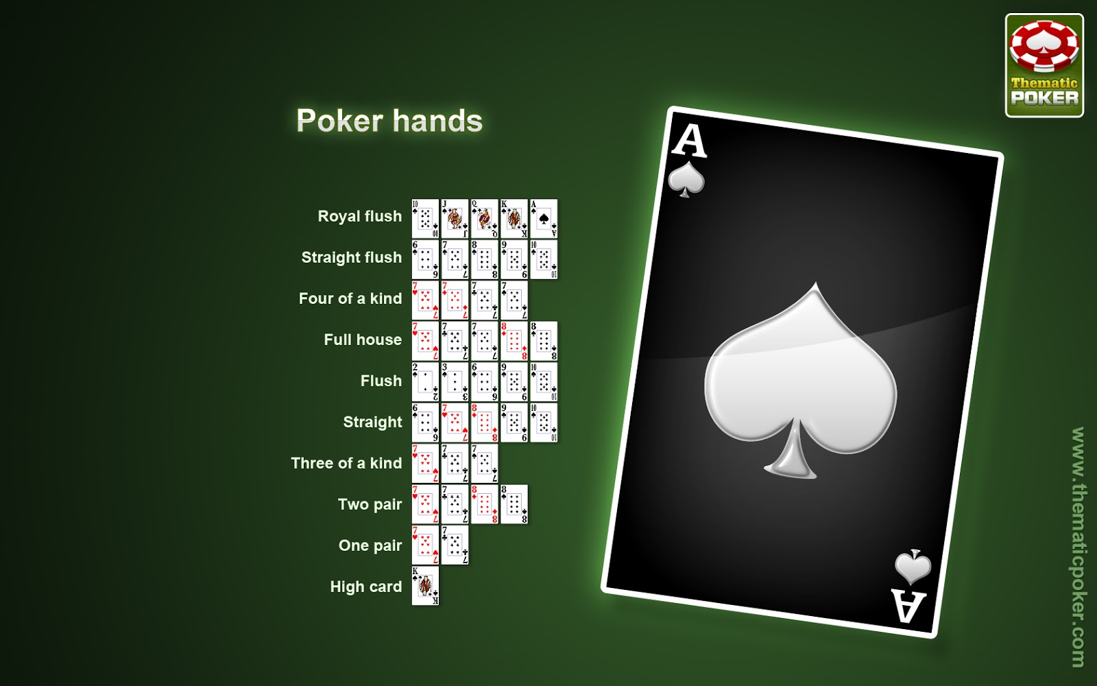 How many decks in poker