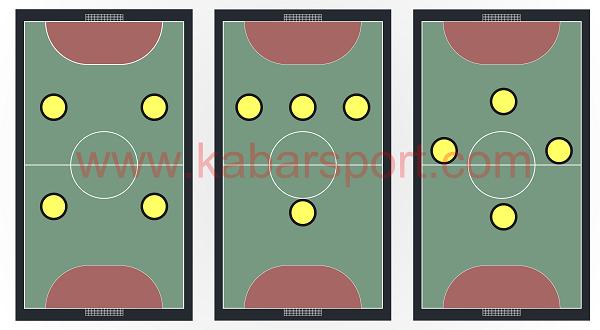 Taktik Formasi Dan Strategi Futsal Menyerang Kabar Sport