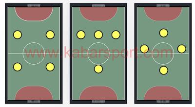 formasi taktik strategi futsal menyerang