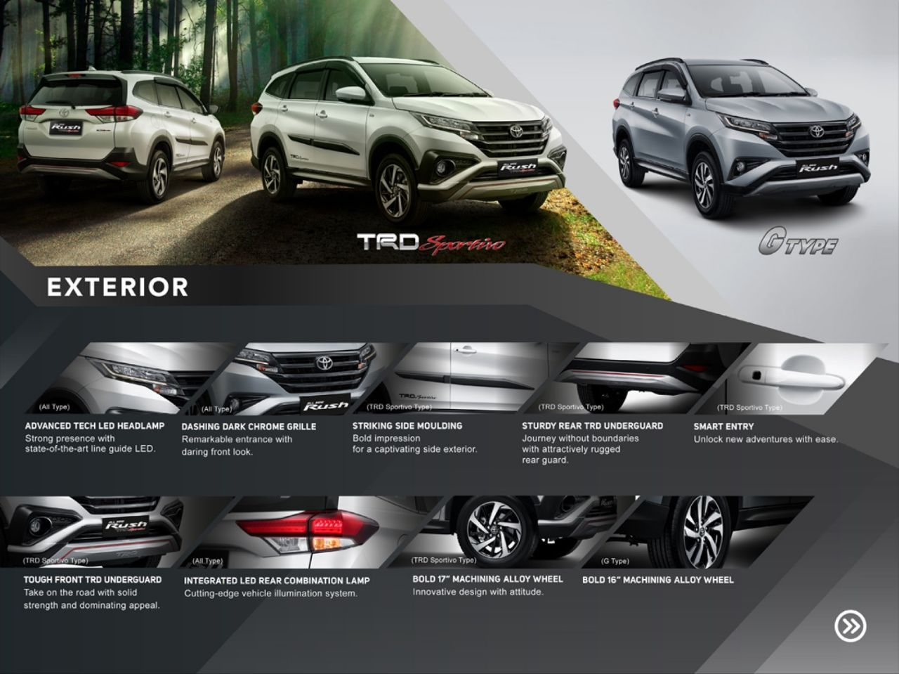 All New Toyota Alphard 2018 Indonesia Corolla Altis 2019 Brosur Harga Mobil Rush Semarang