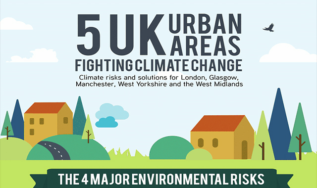 Top 5 UK Urban Areas Fighting Climate Change