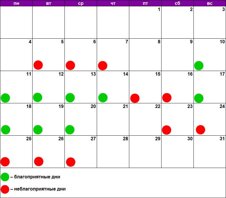 Лунный календарь окрашивания волос март 2019