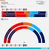 GIJÓN | Elecciones municipales <br/>Sondeo Asturbarómetro, Enero 2018