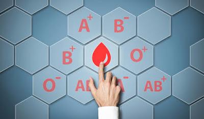 ¿Sabias cual es el tipo de sangre más común?