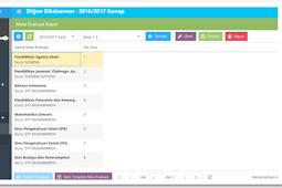 Panduan lengkap pengisian Nilai Raport di Dapodik untuk SD