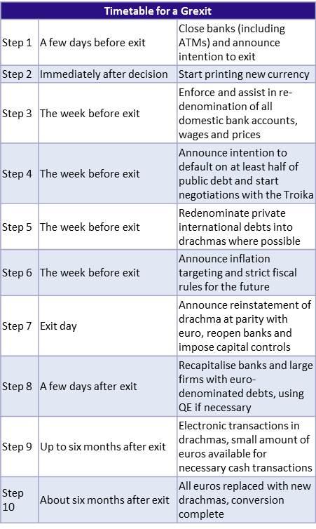 Moneyweek forex