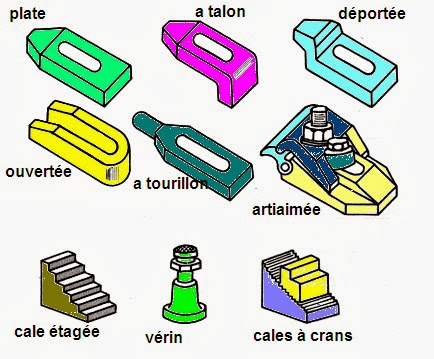 Accessoires de serrage