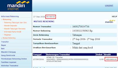 jual,beli,bitcoin,indonesia