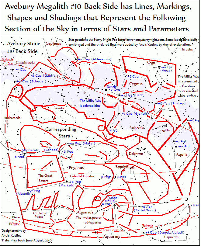 Avebury Stone #10 Back Side Corresponding Stars in Sky Map