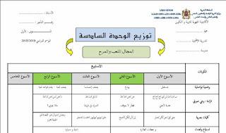 التوزيع المجالي للمستوى الأول للوحدة 6   مرجع المفيد في اللغة العربية