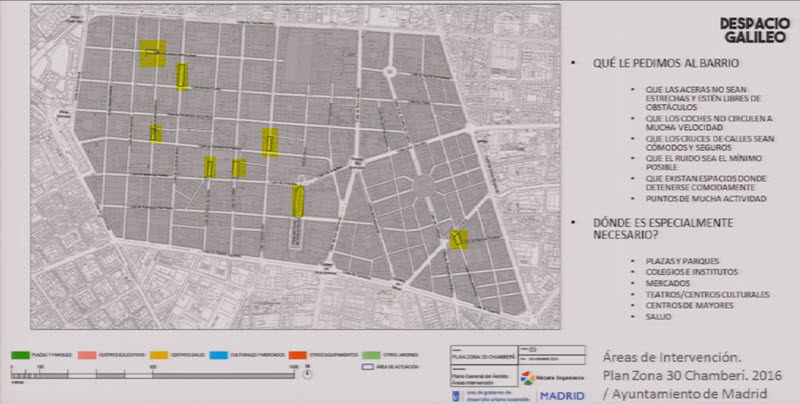 El plan chamber 30 y la actuaci n en galileo - Zona chamberi madrid ...
