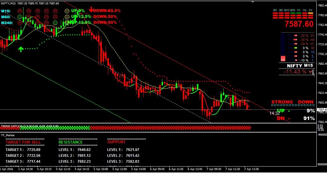 Metatrader 5 Nse Data