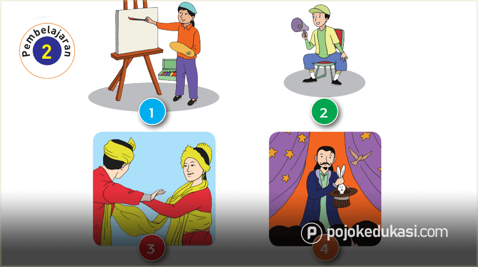 Kunci Jawaban Halaman 73, 75, 76, 77, 78, 79, 80, 81, 82 Tema 6 Kelas 4