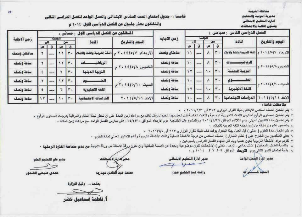 جدوال امتحانات المرحلة الابتدائية الترم الثانى 2014محافظة الغربية 10014700_85292363805
