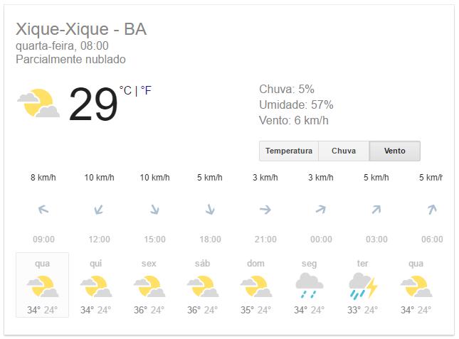 Previsão do Tempo em Xique-Xique