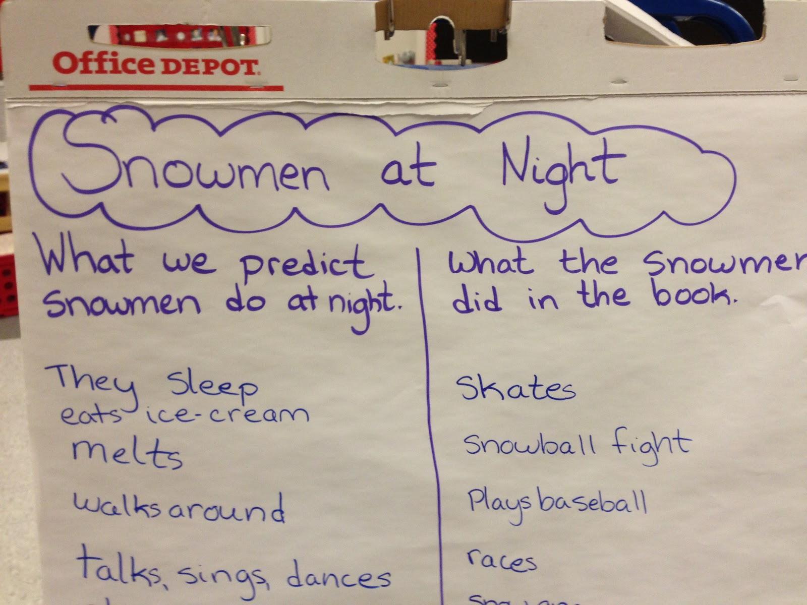 Time 4 Kindergarten Snowmen At Night