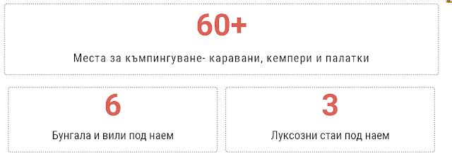 КЪМПИНГ ОАЗИС