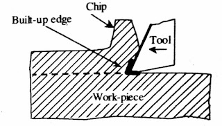 Different types of chips and under what conditions does