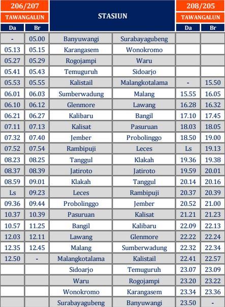 jadwal kereta api dari dan ke malang per 1 juni 2015 memoar anak rh anak negeri blogspot com jadwal kereta api ekonomi ac surabaya jakarta jadwal kereta api ekonomi ac surabaya jakarta