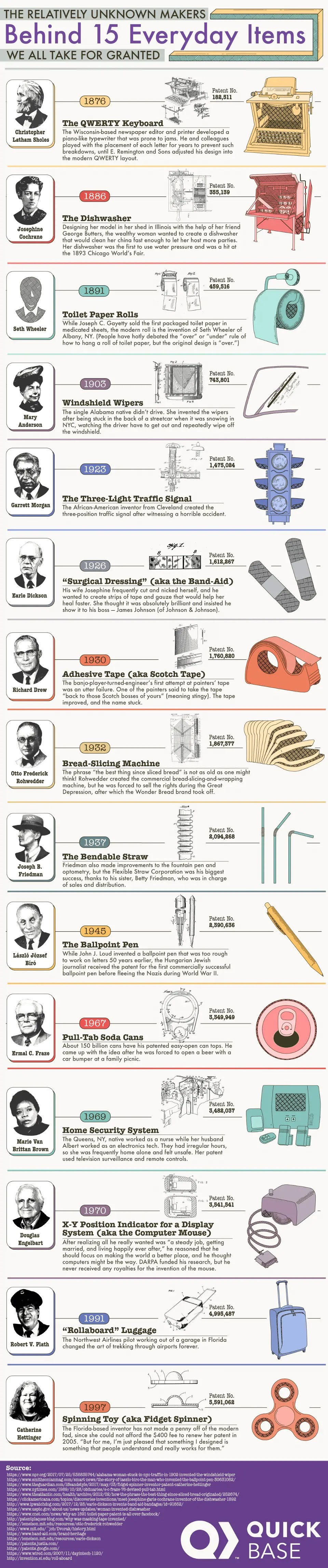 The Relatively Unknown Makers Behind Everyday #infographic