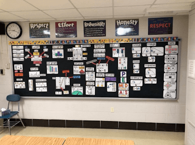 Ms. Heaton math word wall